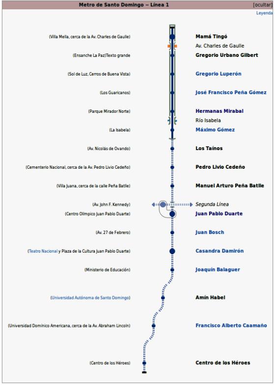La línea número uno, con sentido Norte-Sur, consiste de 16 estaciones y 14.5 kilómetros de longitud, el cual permite dar gran alivio al actual sistema de transporte público. Las excavaciones del metro han permitido también el saneamiento del drenaje pluvial por esas áreas. Es la única línea en funcionamiento; se prevee la inauguración y puesta en funcionamiento de la segunda línea hacia febrero de 2012, si bien la fecha aún la fecha no ha sido establecida oficialmente.