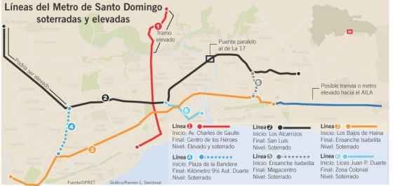 Metro Mapa 6 Lineas