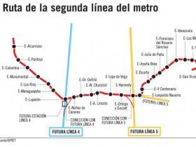 Ruta de la 2da Linea Metro de Santo Domingo